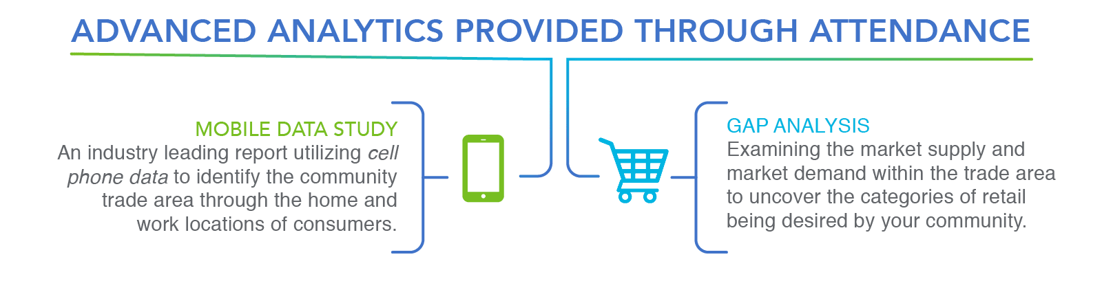 retail strategies insights analytics
