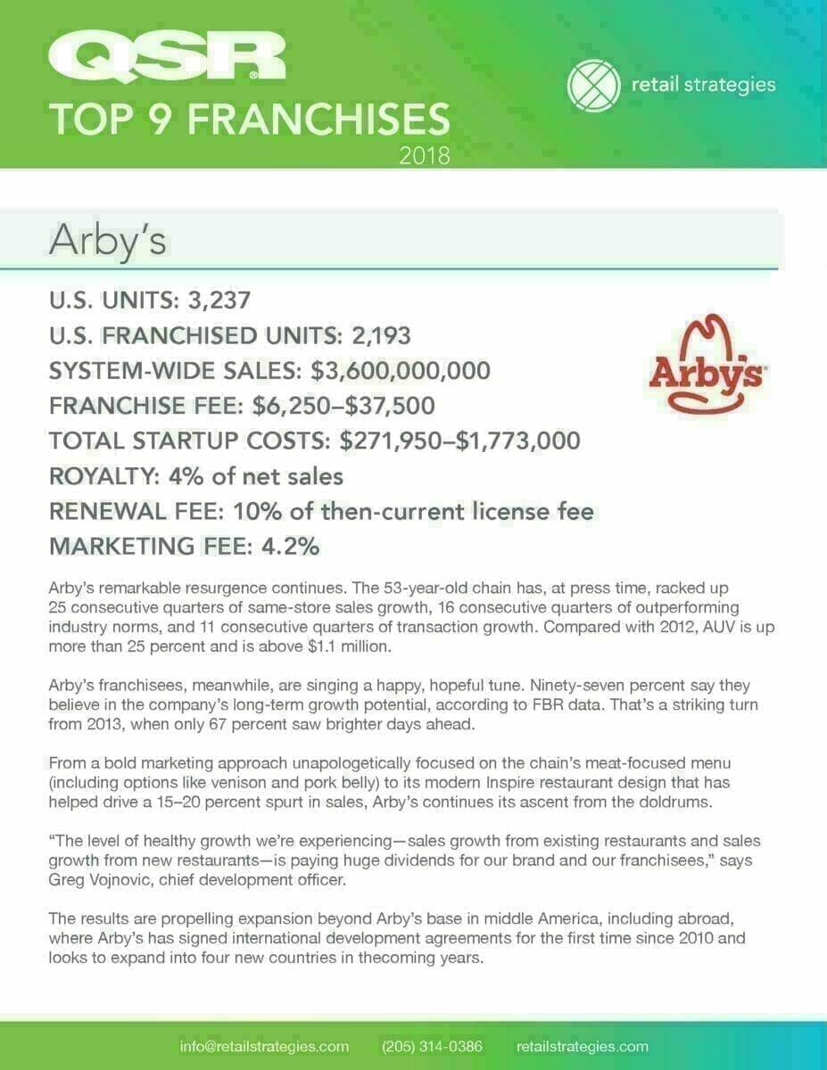 QSR top 9 franchise deals arby's