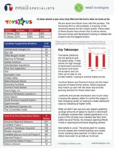 Toys R Us list